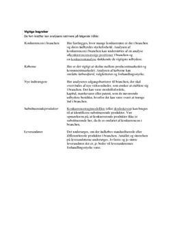 Noter: Porter's 5 forces - Afsætning B