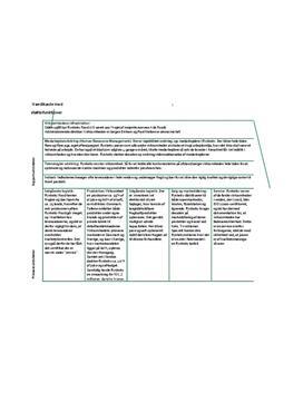 Rynkeby - Værdikædeanalyse