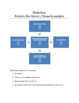 Brancheanalyse med Porters five forces | Skabelon i Word